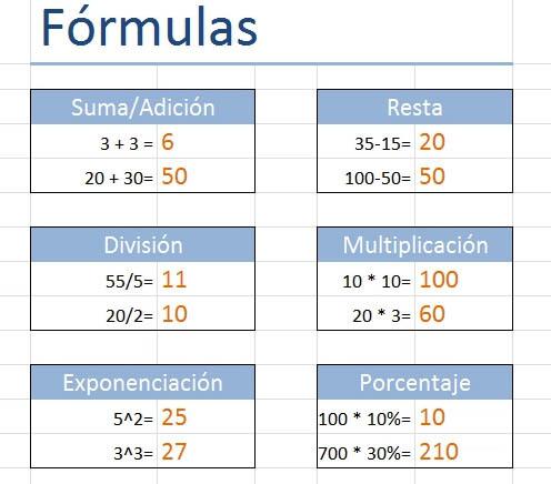 Descargar Curso Excel 2010 Gratis Espanol on Descargar Curso Excel 2010 Gratis Espanol